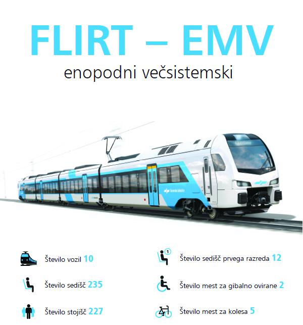 02. Flirt EMV